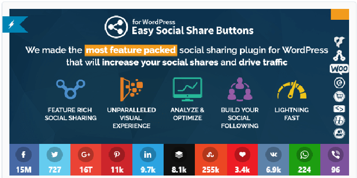 Easy Social Share Buttons for WordPress WordPress social share