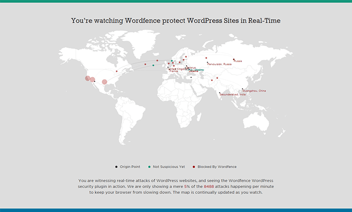Wordfence-live-traffic